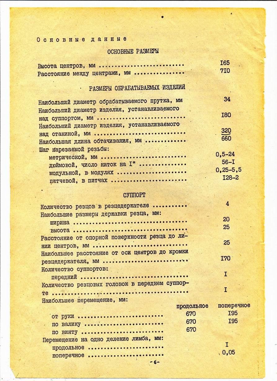ПАСПОРТ СТАНКА 1А616 СКАЧАТЬ БЕСПЛАТНО