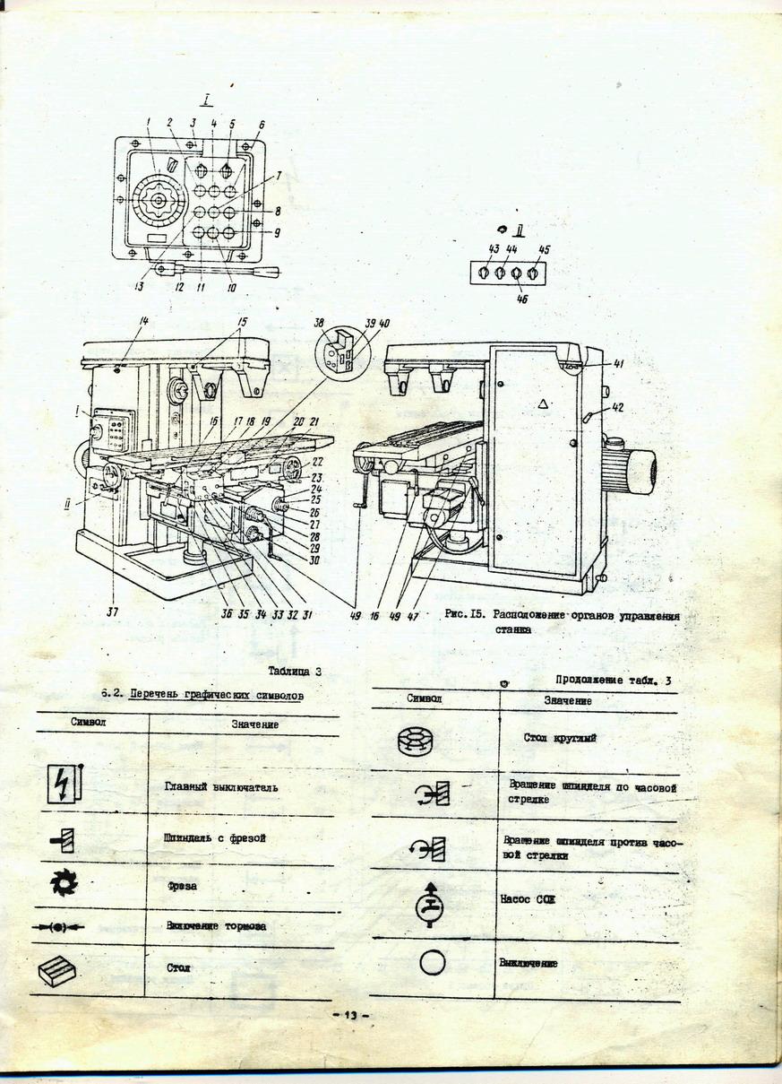 Схема электрическая принципиальная фрезерного станка 6р81г